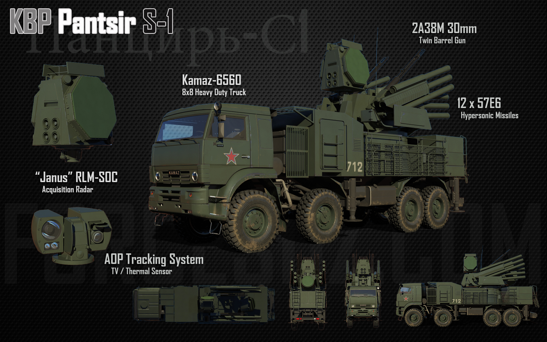 Pantsir-S1, o novo sistema de defesa aérea do Brasil?